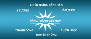 Sứ mệnh phục vụ khách hàng của Đặng Thành Việt Nam