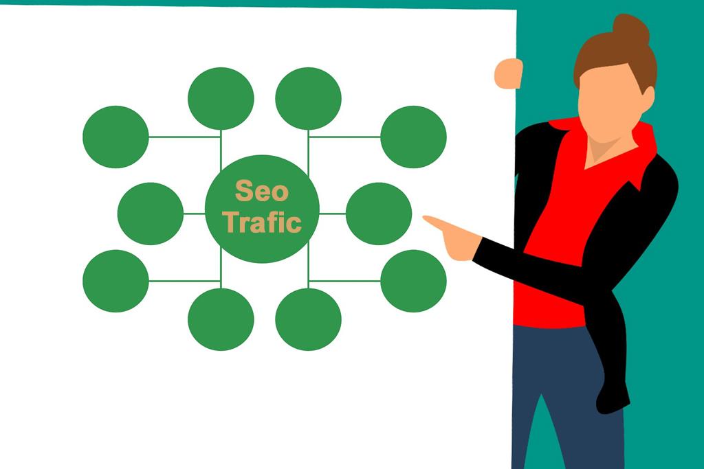 Quý khách sẽ cần dịch vụ seo traffic tìm kiếm hàng đầu