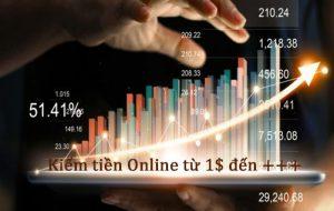Bí quyết lấy ngay 5$ hay nhiều hơn khi kiếm tiền online (MMO) trên hệ thống Offer